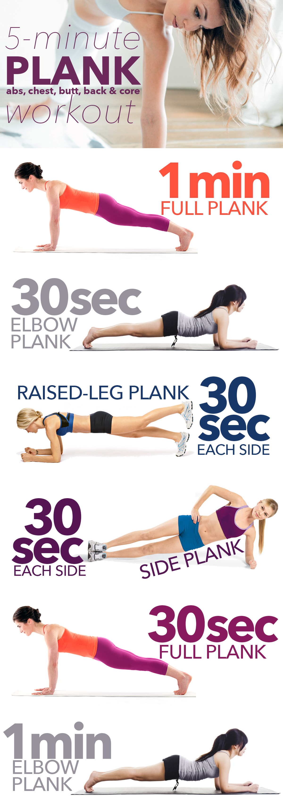 "5-Minute ""Almost No Work"" Plank Workout 